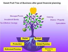 Steps to financial planning for more visit http://itesatsyscraft.com/
