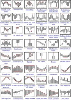 candlestick patterns cheat sheet - Поиск в Google