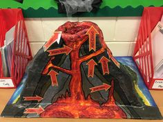 Finally finished chn loved it #volcano #labeling #KS2 #science #geography #school #teacher #display