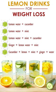 Lemon Water for Weight Loss: Best Recipes for Fat Burn