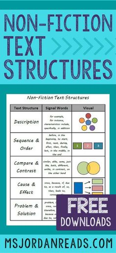 Non-Fiction Text Str