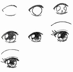 How to draw Manga eyes