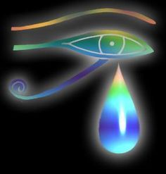 Eye of Horus and/or the Eye of Ra. According to Egyptian tradition, the right eye (Ra) represents the sun and the left eye (Horus) represents the moon, healing and protection. Tears In Eyes, Sun Worship, Eye Of Ra, Spiritual Images, Sacred Symbols, Eye Of Horus, History Channel, Ancient Egypt, Beautiful Horses