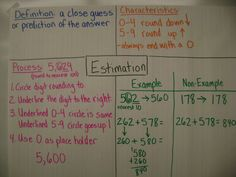 Here's a nice anchor chart on computational estimation.