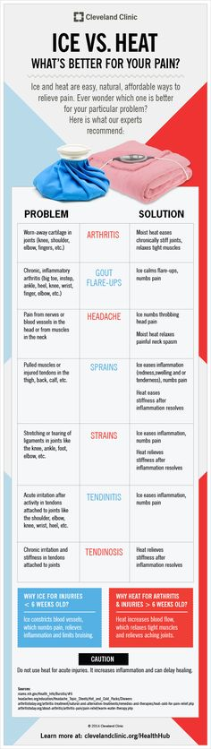 ¿Qué es mejor para sus dolores y molestias: Hielo o calor? - What's best for your aches and pains: ice or heat? http://health.clevelandclinic.org/2014/08/should-you-use-ice-or-heat-for-pain-infographic/?utm_campaign=cc+pins&utm_medium=social&utm_source=pinterest&utm_content=ice+vs+heat+infographic&dynid=pinterest-_-cc+pins-_-social-_-social-_-ice+vs+heat+infographic