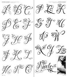 Graffiti Lettering Fonts, Tattoo Lettering Fonts, Creative Lettering, Lettering Styles, Lettering Design, Tattoo Fonts Alphabet, Hand Lettering Alphabet, Initial Tattoo, Monogram Tattoo