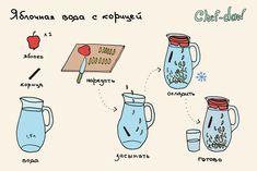 chef_daw_yablochnaya_voda_s_korizei