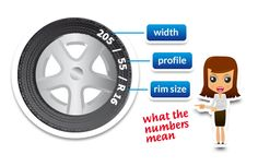 If you're looking to buy cheap tyres online - compare prices here first! We don't sell tyres online, we simply tell you where you'll get the very best deals on car tyre prices in your local area - saving you time, money and hassle. If you think you've found good tyre prices online we're confident we can find them lower, as you'll only be paying one vendor instead of two.