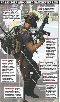 Armed guards patrol London after Manchester Arena attack | Daily Mail Online