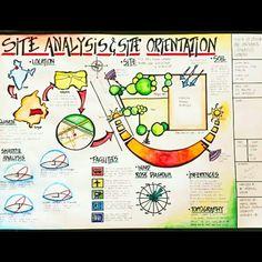 architecture - Site analysis and site orientation by Aatma Sahni Bubble Diagram Architecture, Architecture Concept Diagram, Architecture Sketchbook, Landscape Architecture Design, Architecture Student, Origami Architecture, Tropical Architecture, Site Development Plan Architecture, Site Analysis Architecture