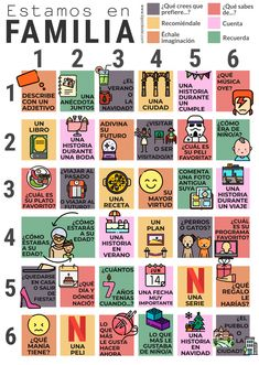 Spanish Grammar, Spanish Vocabulary, Spanish Language Learning, Spanish Teacher, Spanish Classroom Activities, Spanish Teaching Resources, Spanish Games, Spanish Lessons, Funny Questions