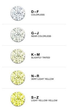 "Just thought I'd share a lesson on the colors of diamond clarity with YOU. Only in this instance, COLOR matters regarding being different &/or the BEST, ""The Jewelry Exchange Diamond clarity"" Gems Jewelry, Body Jewelry, Diamond Jewelry, Diamond Earrings, Jewellery Earrings, Jewelry Accessories, Diamond Chart, Diamond Sizes, Diamond Color Scale"