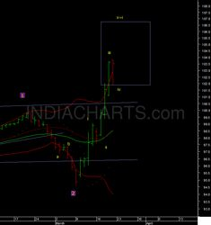 """Dollar index - Wave v up is next and v=i goes to Once the vth wave up starts its the final confirmation that the larger trend is up as we get the first impulsive rally since After that"" Commodity Market, Technical Analysis, Decision Making, Confirmation, Forex Trading, Rally, Euro, No Response, Larger"