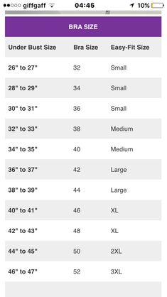 288a4d4df38 Bra and Underwear Size Chart – knixwear | Shopping List in 2019 ...