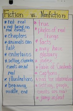 fiction vs nonfiction-- ideas for anchor chart