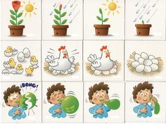 Images séquentielles simples