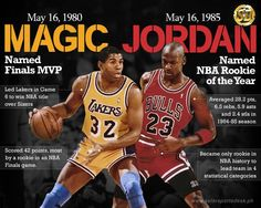 THROWBACK THURSDAY: On May 16, 1980, Magic Johnson started in place of the injured Kareem Abdul-Jabbar in Game 6 against the Sixers to lead the Lakers to the NBA title.   5 years later, a guard from the Chicago Bulls named Michael Jordan won Rookie of the Year honors after averaging 28.2 points, 6.5 rebounds, 5.9 assists, and 2.4 steals in his first year.  #throwback
