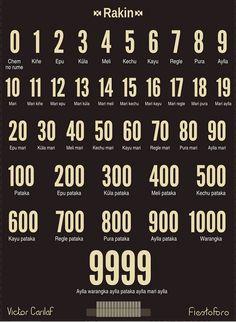 Rakin / Los números
