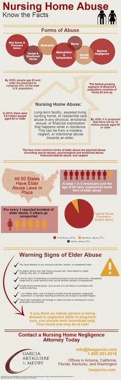 Nursing Home Abuse Infographic - Garcia, Artigliere & Medby