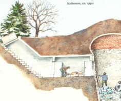 The 1790 Ice House at Hampton Mansion in Towson, MD, was built in 1790 and is typical of similar and ice house structures. Hampton Mansion, Ice Houses, Deer Park, Fantasy Setting, Hearth And Home, Regency Era, Spring Home, Plan Design, Country Life