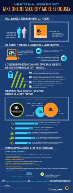 Small Business Online Security