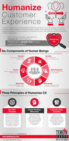 Humanize Customer Experience (Infographic) Customer Experience Matters - Customer Service - Ideas of Selling A Home Tips - Humanize Customer Experience (Infographic) Customer Experience Matters Seo Marketing, Business Marketing, Business Tips, Marketing Ideas, Business Branding, Affiliate Marketing, Digital Marketing, Customer Service Training, Customer Service Experience