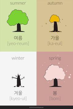 The words for the four seasons in Korean are: Summer: 여름 (yeo-reum), Autumn / Fall: 가을 (ka-eul), Winter 겨울 (kyeo-ul), and finally Spring: 봄 (bom). Learn Basic Korean, How To Speak Korean, Korean Words Learning, Japanese Language Learning, Korean Phrases, Korean Quotes, Learn Korean Alphabet, Korean Kimchi, Learn Hangul