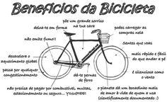 A mobilidade urbana por bicicleta e a escolha do modo de transporte pelo ser humano