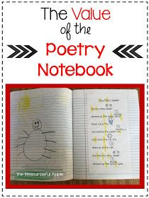 The Resourceful Apple: The Value of Poetry Notebooks