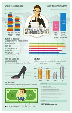 Women in Business #infographic