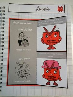 CE1/CE2 • Français • Leçons à manipuler ~ Alphabet Writing, Learning Letters, Kids Learning, French Verbs, French Grammar, Cycle 3, French Education, French Resources, French Immersion