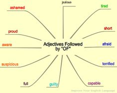 """Adjectives followed by """"of"""""""
