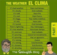 Reasons to Learn Spanish – Learn Spanish Spanish Help, Spanish Practice, Learn To Speak Spanish, Spanish Basics, Study Spanish, Spanish Phrases, Spanish Grammar, Spanish Vocabulary, Spanish English