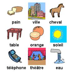 i chose this picture because it is teaching the viewer how to speak french. how to understand the language.
