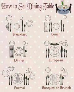 what is the proper table setting | My Web Value