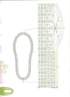 Patrones Crochet: Bailarinas Zapatillas de Crochet Patron