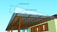 especificação tecnica das Telhas de Policarbonato click para Pergolado de madeira