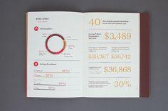 2013 George M. Pullman Foundation Annual Report