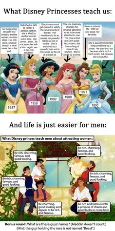 Things we learn from disney