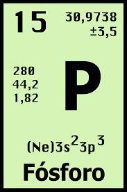 resultado de imagen para el fosforo en la tabla periodica