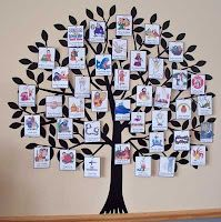 Lent/Easter - Jesus Tree (downloaded Jesus Tree Ornaments already)