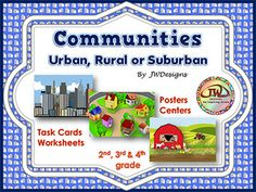 Communities - Urban, Suburban and Rural - posters centers