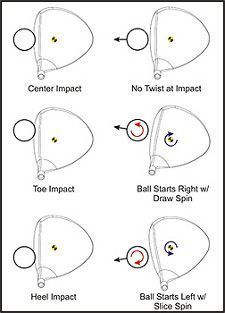 Helpful Golf Tips That Make You Better. Photo by D-Stanley Not sure what golf is all about? Do you tell yourself that this game is silly or a waste of time because you don't understand how to pla Tips And Tricks, Thema Golf, Golf Slice, Golf Practice, Golf Videos, Golf Instruction, Golf Putting, Golf Exercises, Golf Player