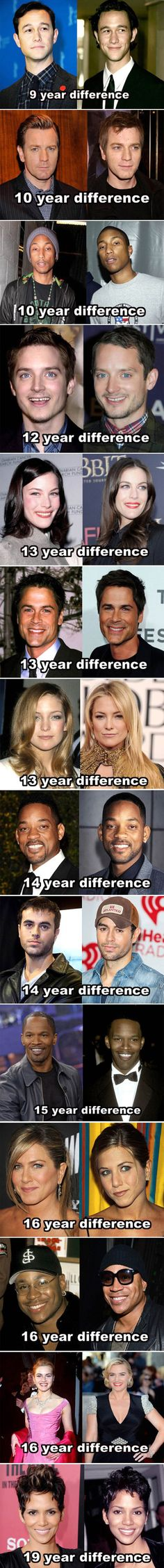 That makes sense- celebrities are vampires who don't age.