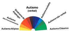 autismo - Pesquisa Google
