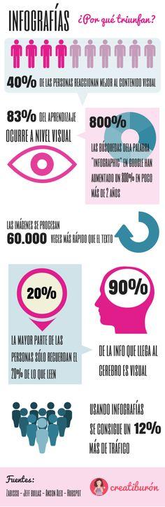 Infografías: ¿por qué triunfan? #infografia