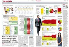 Encuesta junio de GfK.  Rediseño hecho por el equipo de infografía: A. Alemán, R. Medina, D. Aliano, O. Arauco