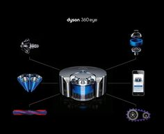 Dyson 360 Eye™ robot vacuum cleaner