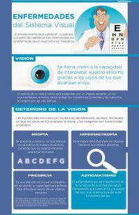 problemas y enfermedades de la vista