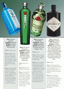 Gins / Bombay Sapphire / No. Ten Tanqueray / Tanqueray RANGPUR / Hendrick's